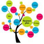 Budování značky – branding – jako přínos Inbound marketingu
